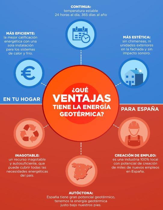 (Español) 5 de Junio, Día Mundial del Medio Ambiente