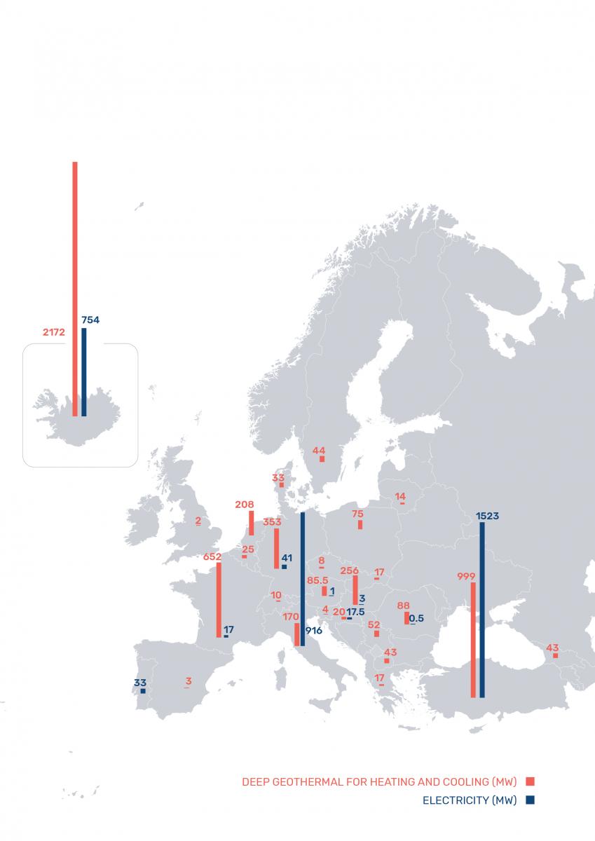 El sector geotérmico europeo crece exponencialmente, pero necesita las condiciones de mercado adecuadas para prosperar