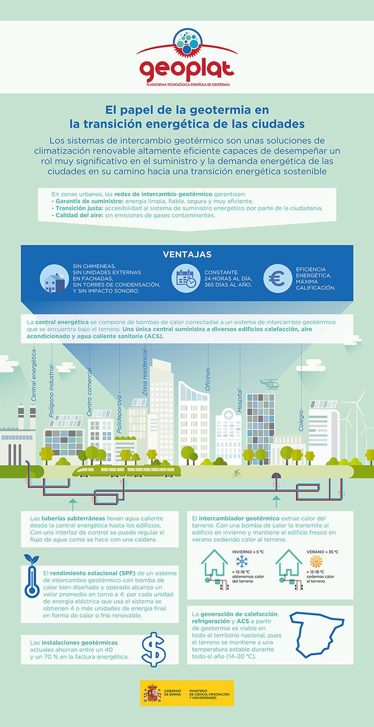 (Español) El papel de la geotermia en la transición energética de las ciudades