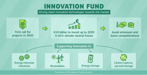 EGEC elabora una ficha informativa sobre el Fondo Europeo de Innovación